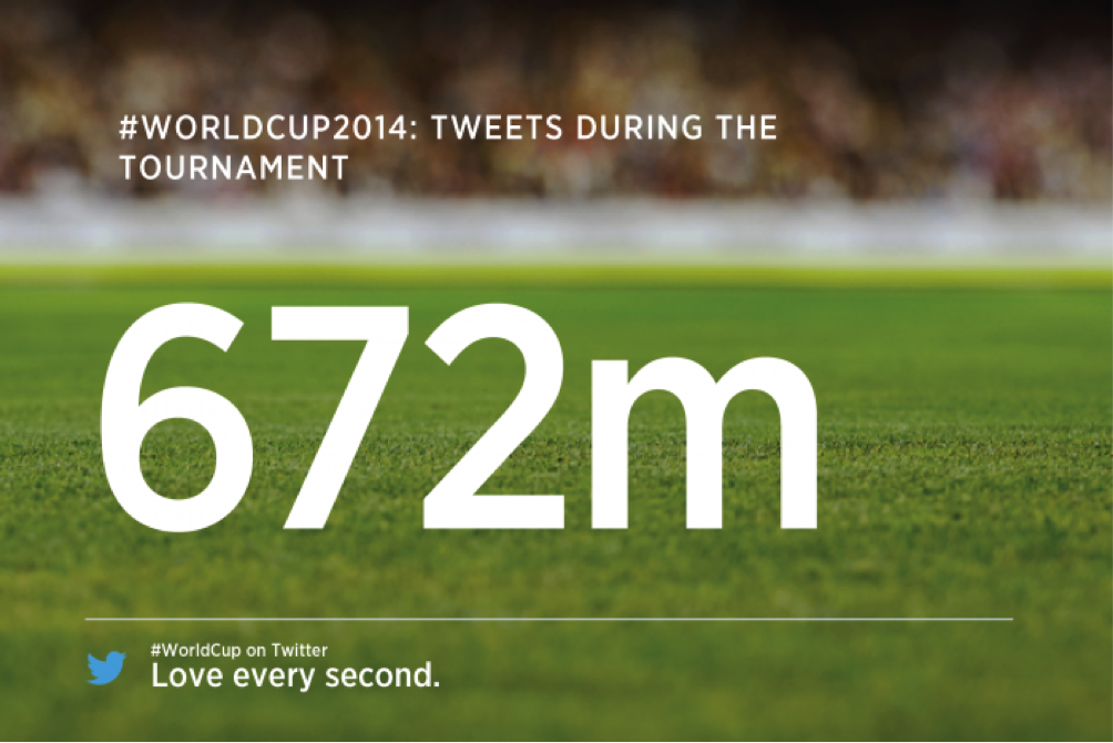 #worldcup2014 Twitter